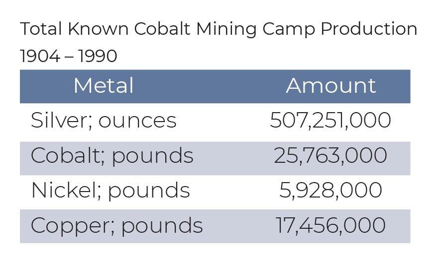 DigiGeoData - Cobalt area 3