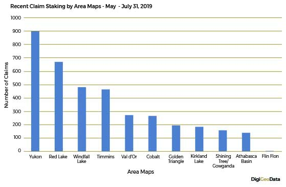 DigiGeoData - Recent Claim Staking by Area Maps May July 31 2019